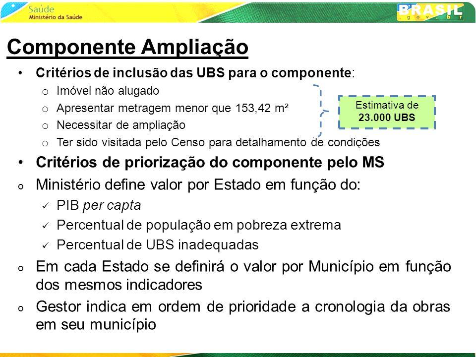 Critérios de inclusão das UBS para o componente: o Imóvel não alugado o Apresentar metragem menor que 153,42 m² o Necessitar de ampliação o Ter sido v