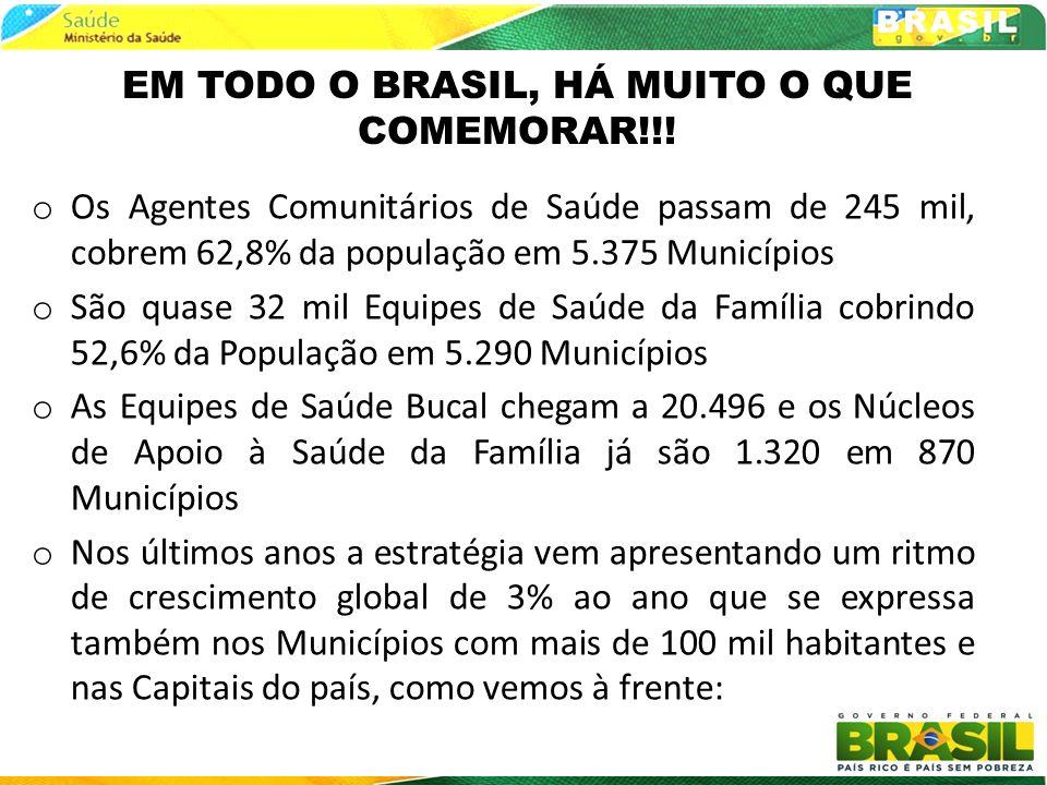 EM TODO O BRASIL, HÁ MUITO O QUE COMEMORAR!!! o Os Agentes Comunitários de Saúde passam de 245 mil, cobrem 62,8% da população em 5.375 Municípios o Sã