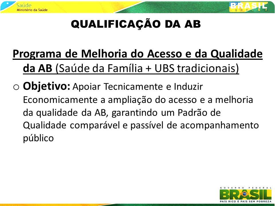 QUALIFICAÇÃO DA AB Programa de Melhoria do Acesso e da Qualidade da AB (Saúde da Família + UBS tradicionais) o Objetivo: Apoiar Tecnicamente e Induzir