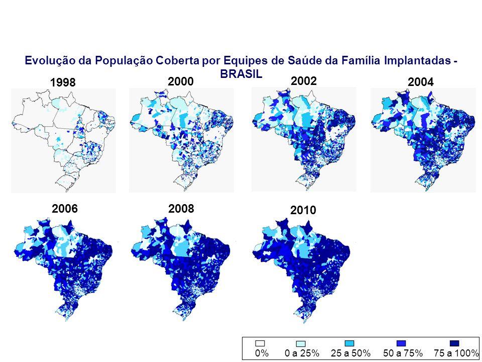 1998 2000 2002 2004 0%0 a 25%25 a 50%50 a 75%75 a 100% Evolução da População Coberta por Equipes de Saúde da Família Implantadas - BRASIL 2010 2006 20