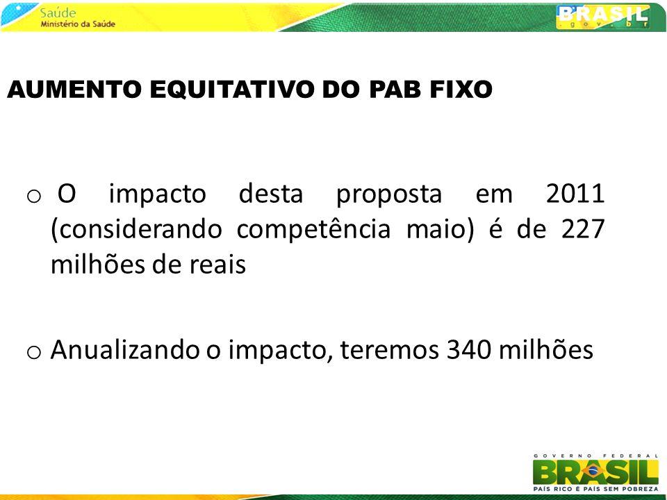 AUMENTO EQUITATIVO DO PAB FIXO o O impacto desta proposta em 2011 (considerando competência maio) é de 227 milhões de reais o Anualizando o impacto, t