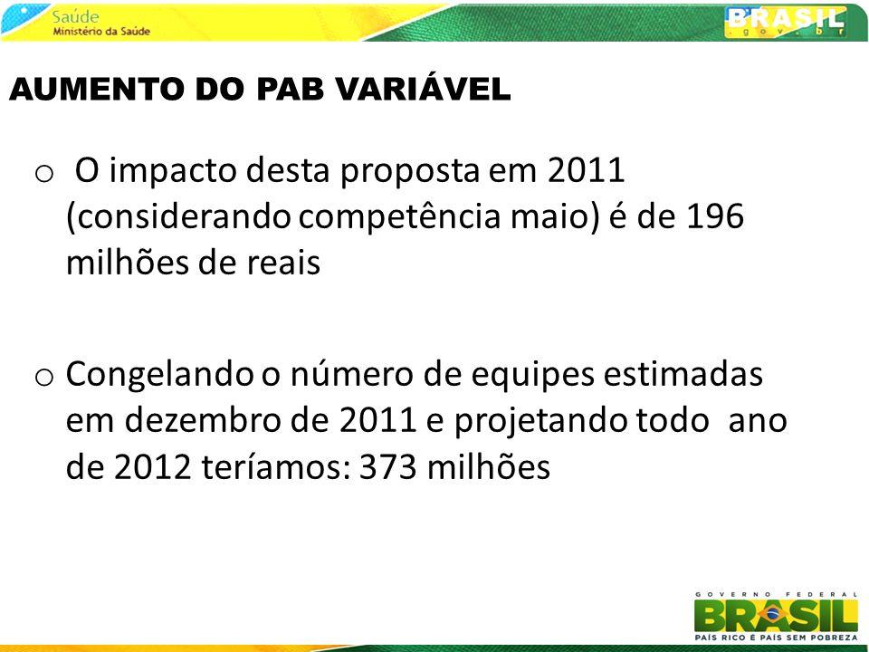 AUMENTO DO PAB VARIÁVEL o O impacto desta proposta em 2011 (considerando competência maio) é de 196 milhões de reais o Congelando o número de equipes