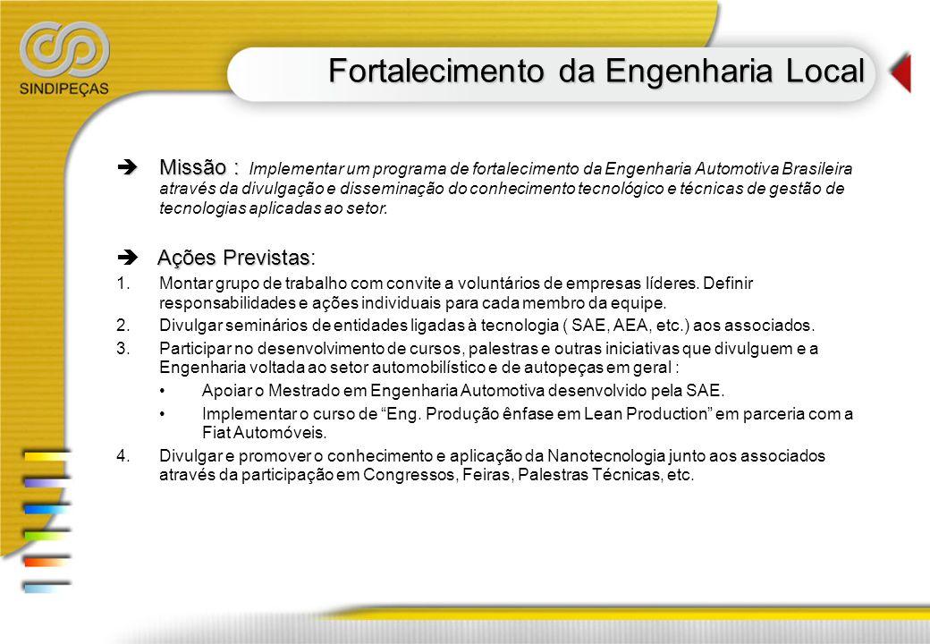 Fortalecimento da Engenharia Local Missão : Missão : Implementar um programa de fortalecimento da Engenharia Automotiva Brasileira através da divulgaç