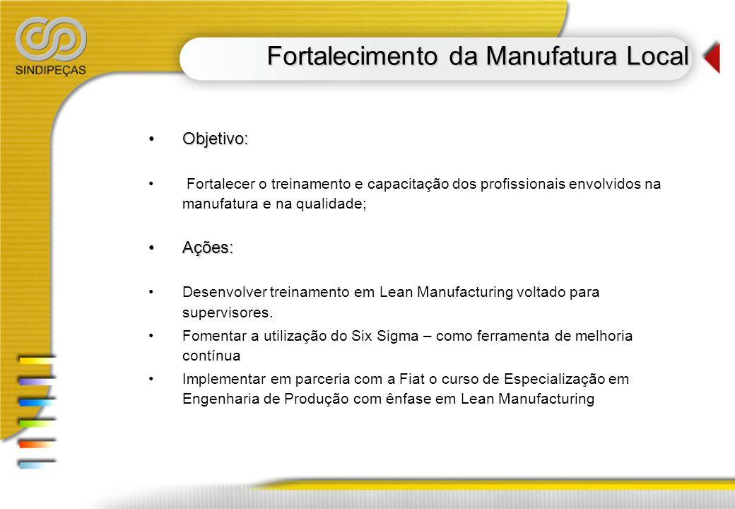 Fortalecimento da Manufatura Local Objetivo:Objetivo: Fortalecer o treinamento e capacitação dos profissionais envolvidos na manufatura e na qualidade