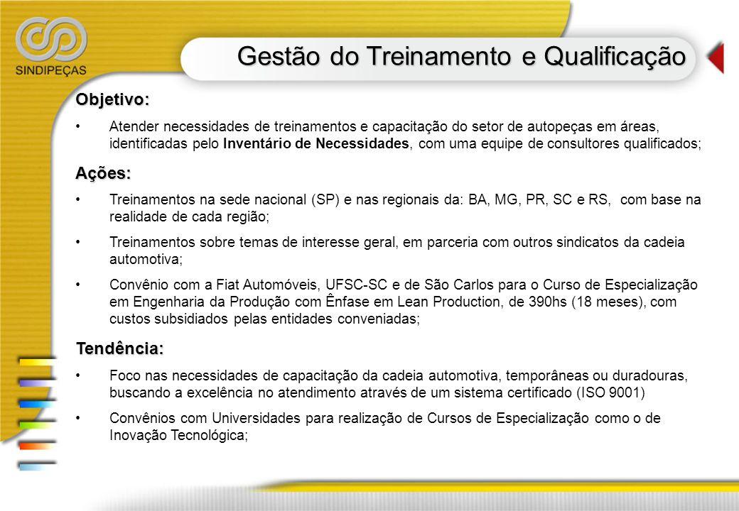 Gestão do Treinamento e Qualificação Objetivo: Atender necessidades de treinamentos e capacitação do setor de autopeças em áreas, identificadas pelo I