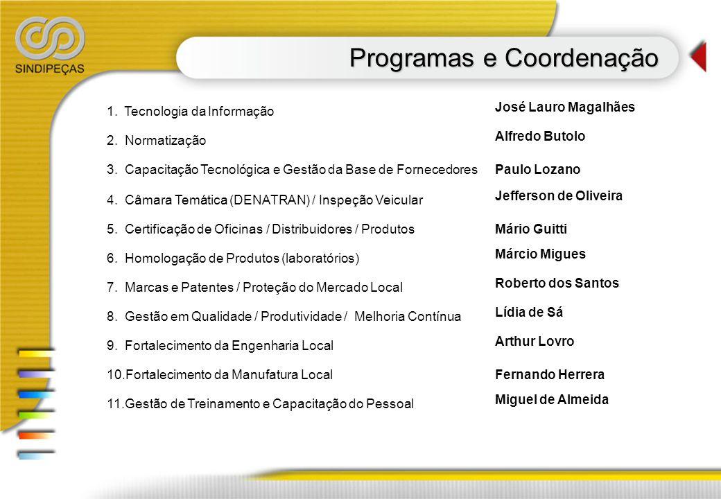 Programas e Coordenação 1. Tecnologia da Informação José Lauro Magalhães 2. Normatização Alfredo Butolo 3. Capacitação Tecnológica e Gestão da Base de