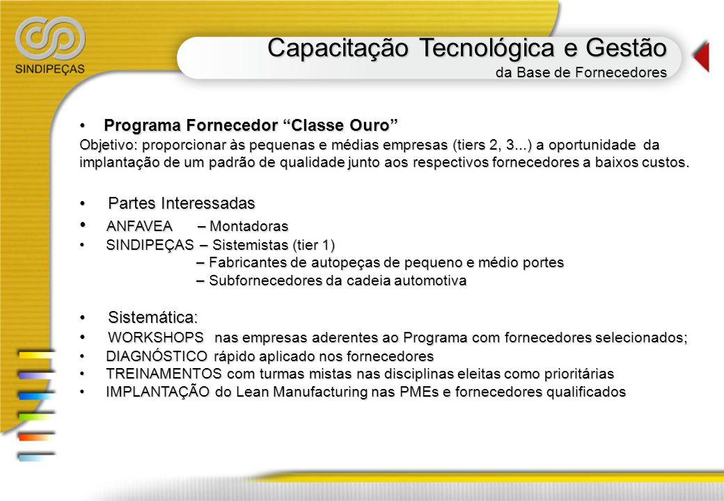Capacitação Tecnológica e Gestão da Base de Fornecedores Programa Fornecedor Classe Ouro Programa Fornecedor Classe Ouro Objetivo: proporcionar às peq