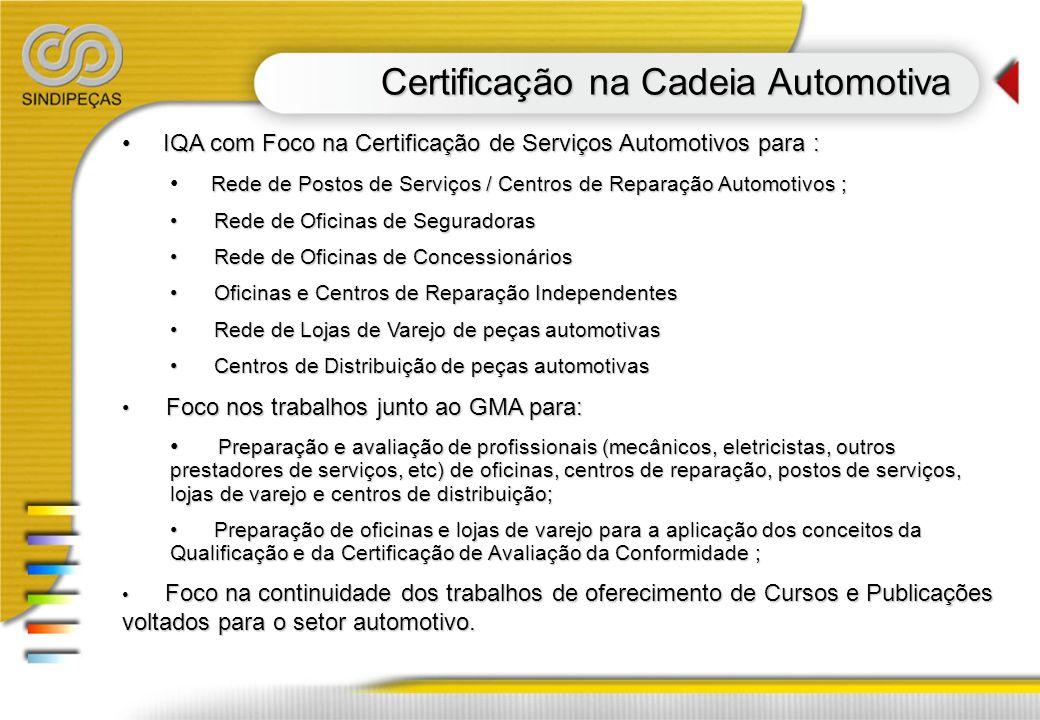 IQA com Foco na Certificação de Serviços Automotivos para : IQA com Foco na Certificação de Serviços Automotivos para : Rede de Postos de Serviços / C