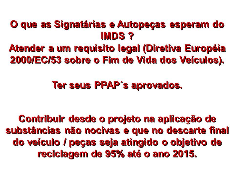 O que as Signatárias e Autopeças esperam do IMDS ? Atender a um requisito legal (Diretiva Européia 2000/EC/53 sobre o Fim de Vida dos Veículos). Contr