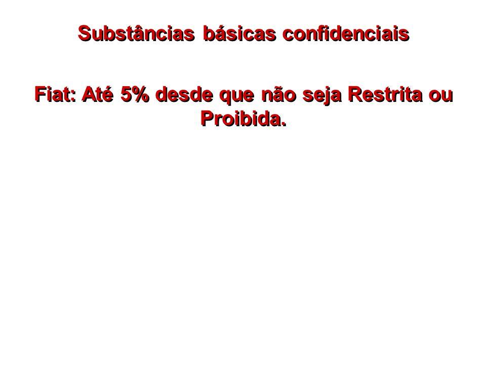Fiat: Até 5% desde que não seja Restrita ou Proibida.
