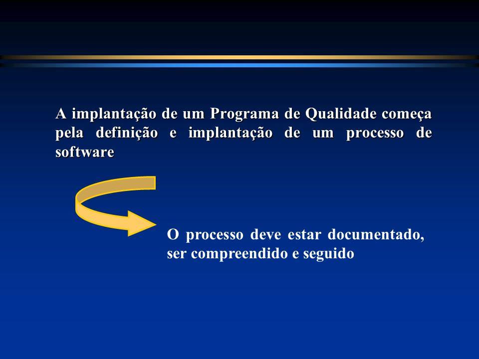 A implantação de um Programa de Qualidade começa pela definição e implantação de um processo de software O processo deve estar documentado, ser compre