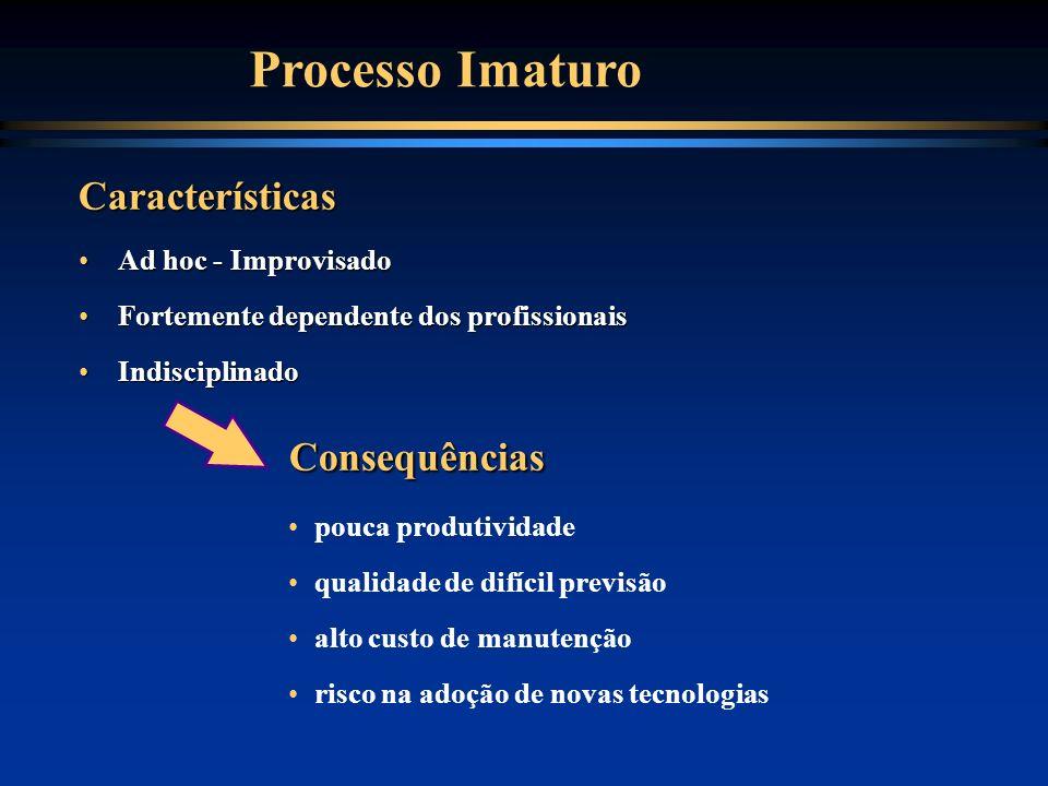Características Ad hoc - ImprovisadoAd hoc - Improvisado Fortemente dependente dos profissionaisFortemente dependente dos profissionais Indisciplinado