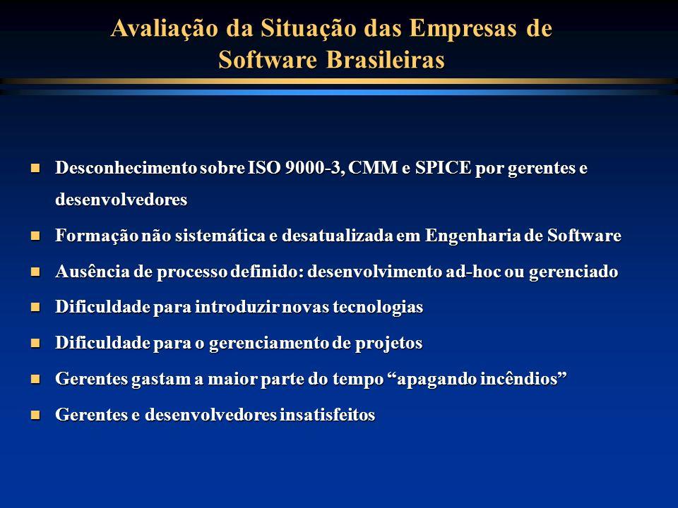 Avaliação da Situação das Empresas de Software Brasileiras Desconhecimento sobre ISO 9000-3, CMM e SPICE por gerentes e desenvolvedores Desconheciment