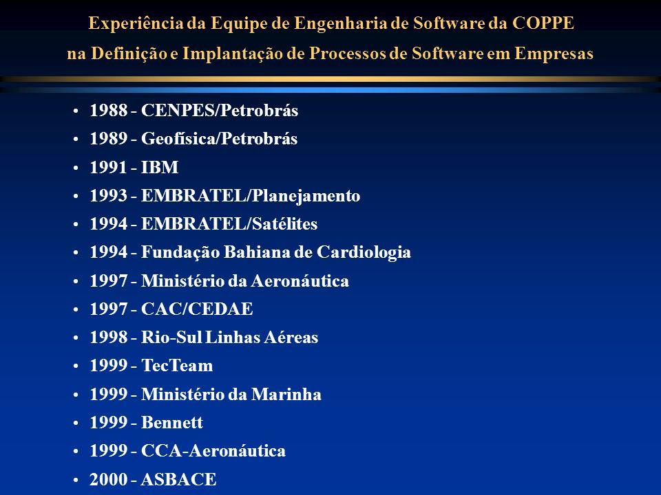 Experiência da Equipe de Engenharia de Software da COPPE na Definição e Implantação de Processos de Software em Empresas 1988 - CENPES/Petrobrás 1989