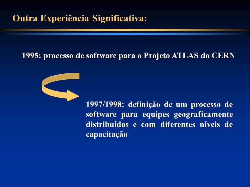 Outra Experiência Significativa: 1995: processo de software para o Projeto ATLAS do CERN 1997/1998: definição de um processo de software para equipes