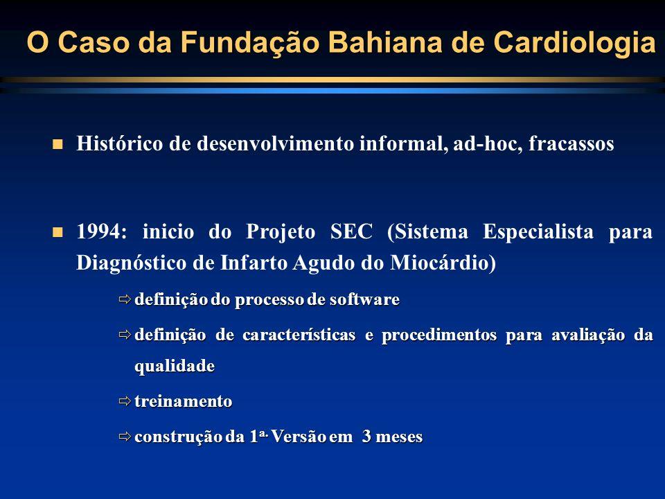 O Caso da Fundação Bahiana de Cardiologia Histórico de desenvolvimento informal, ad-hoc, fracassos 1994: inicio do Projeto SEC (Sistema Especialista p