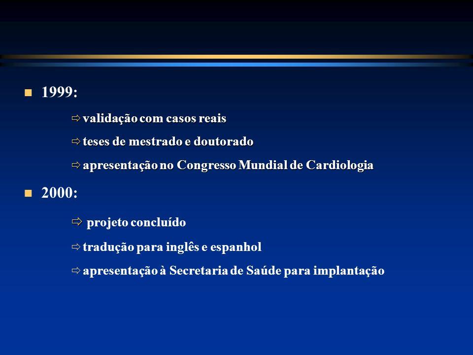1999: validação com casos reais validação com casos reais teses de mestrado e doutorado teses de mestrado e doutorado apresentação no Congresso Mundia