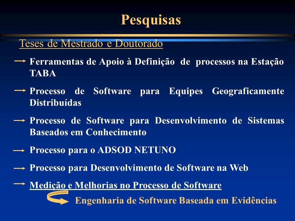 Pesquisas Teses de Mestrado e Doutorado Ferramentas de Apoio à Definição de processos na Estação TABA Processo de Software para Equipes Geograficament