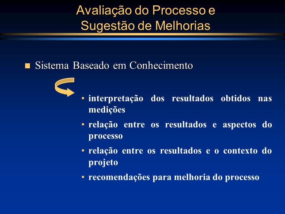 Avaliação do Processo e Sugestão de Melhorias Sistema Baseado em Conhecimento Sistema Baseado em Conhecimento interpretação dos resultados obtidos nas