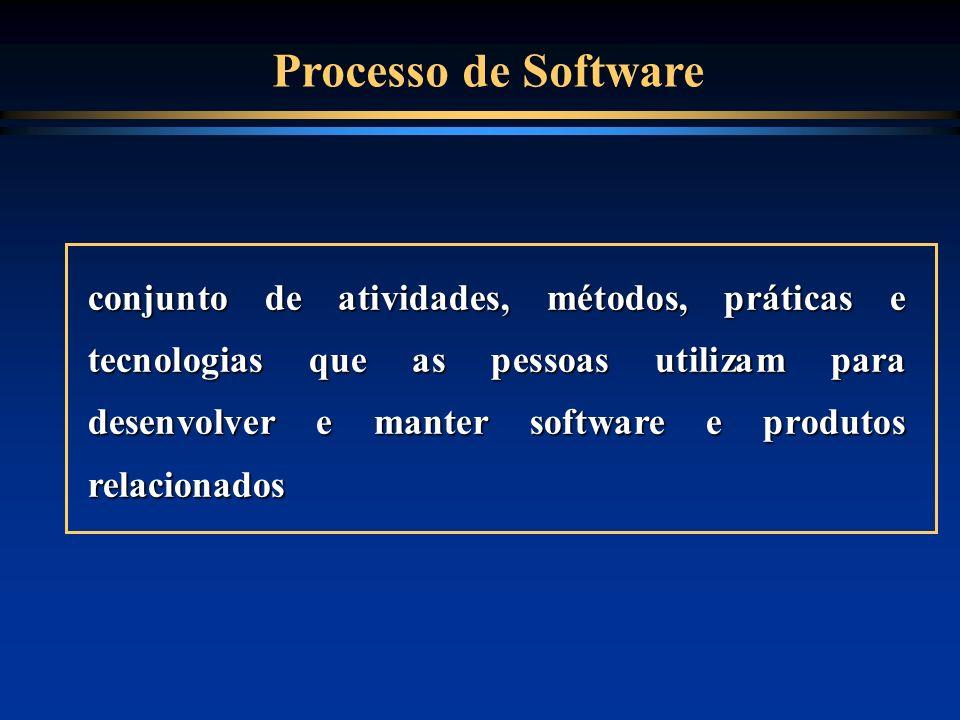 conjunto de atividades, métodos, práticas e tecnologias que as pessoas utilizam para desenvolver e manter software e produtos relacionados Processo de