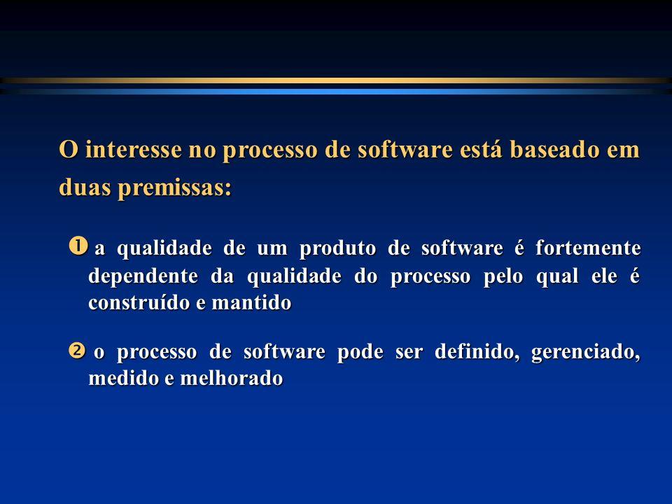 O interesse no processo de software está baseado em duas premissas: a qualidade de um produto de software é fortemente dependente da qualidade do proc