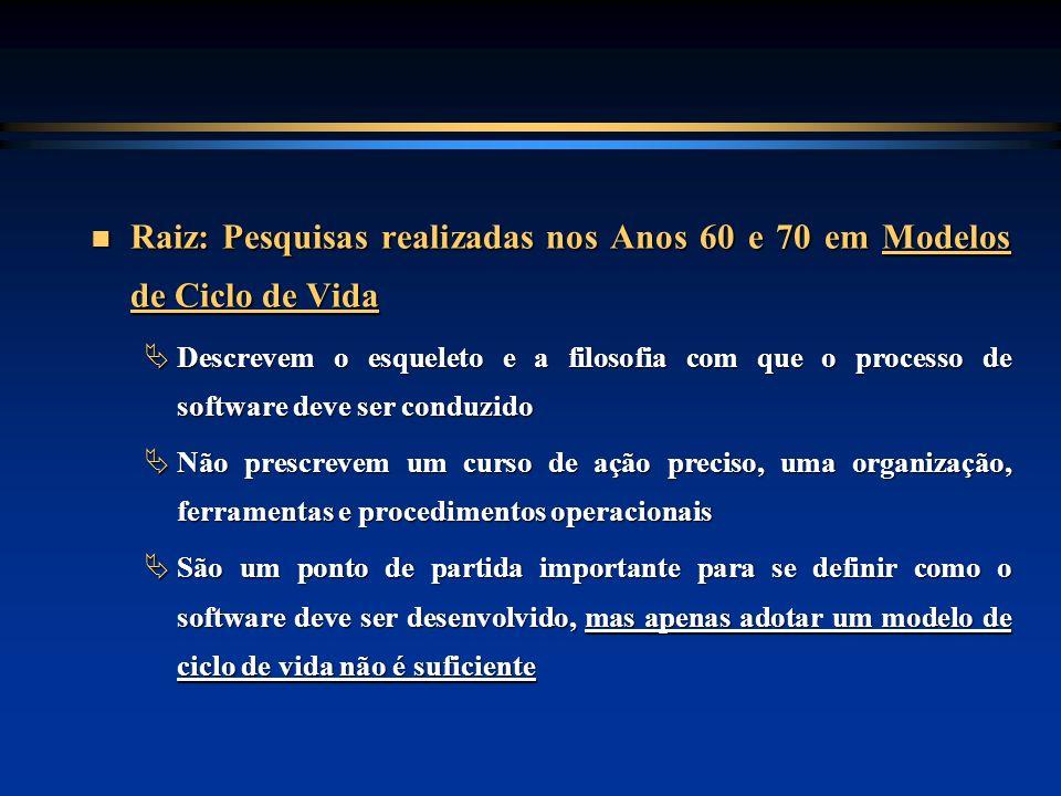 Plano do Processo1 Instanciação...ISO 12207 CMM/ SPICE Práticas E.