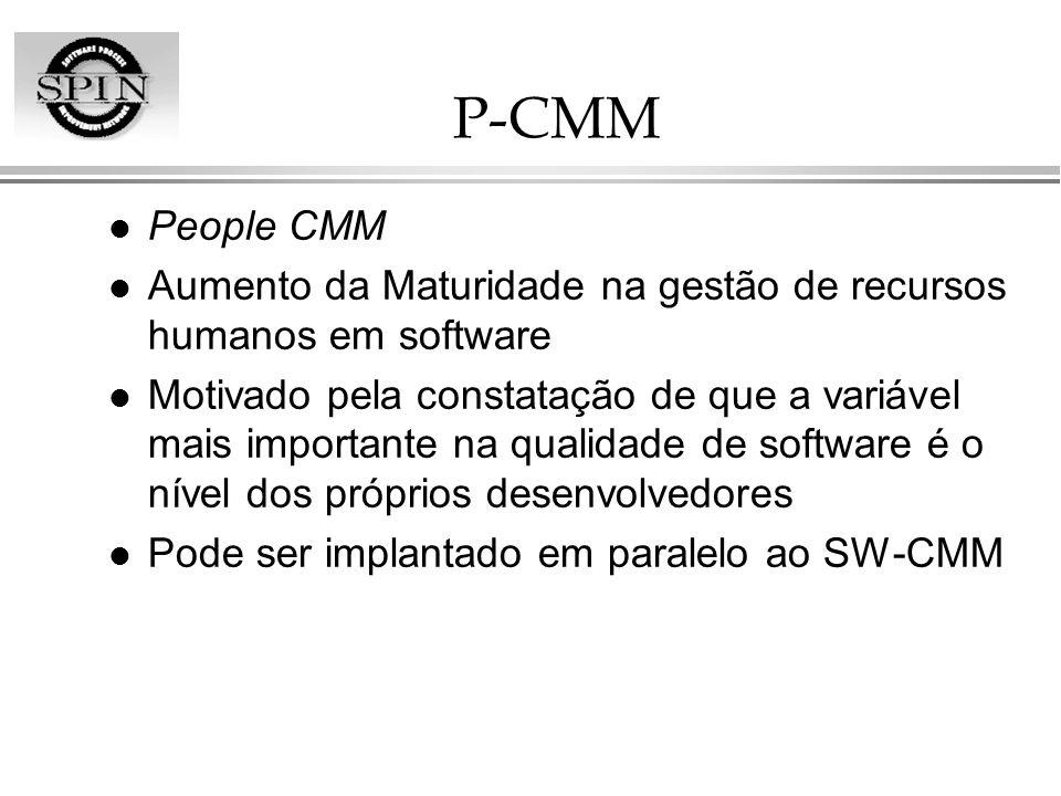 P-CMM l People CMM l Aumento da Maturidade na gestão de recursos humanos em software l Motivado pela constatação de que a variável mais importante na