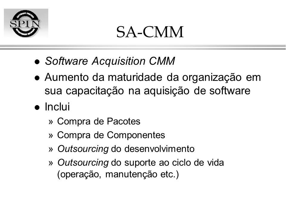SA-CMM l Software Acquisition CMM l Aumento da maturidade da organização em sua capacitação na aquisição de software l Inclui »Compra de Pacotes »Comp