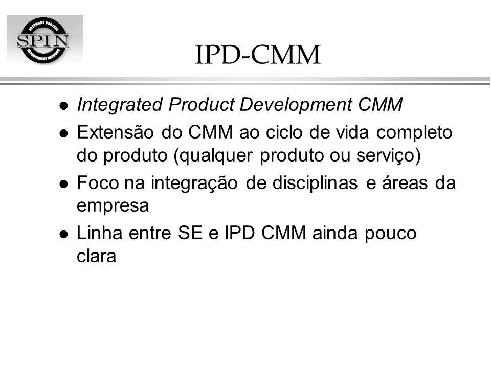 IPD-CMM l Integrated Product Development CMM l Extensão do CMM ao ciclo de vida completo do produto (qualquer produto ou serviço) l Foco na integração