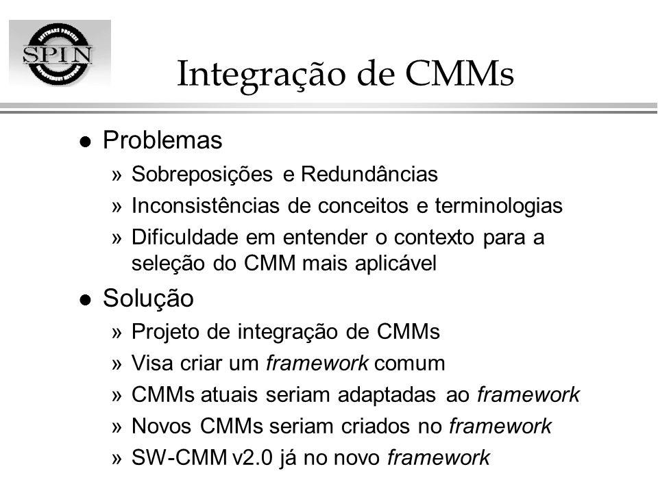 Integração de CMMs l Problemas »Sobreposições e Redundâncias »Inconsistências de conceitos e terminologias »Dificuldade em entender o contexto para a