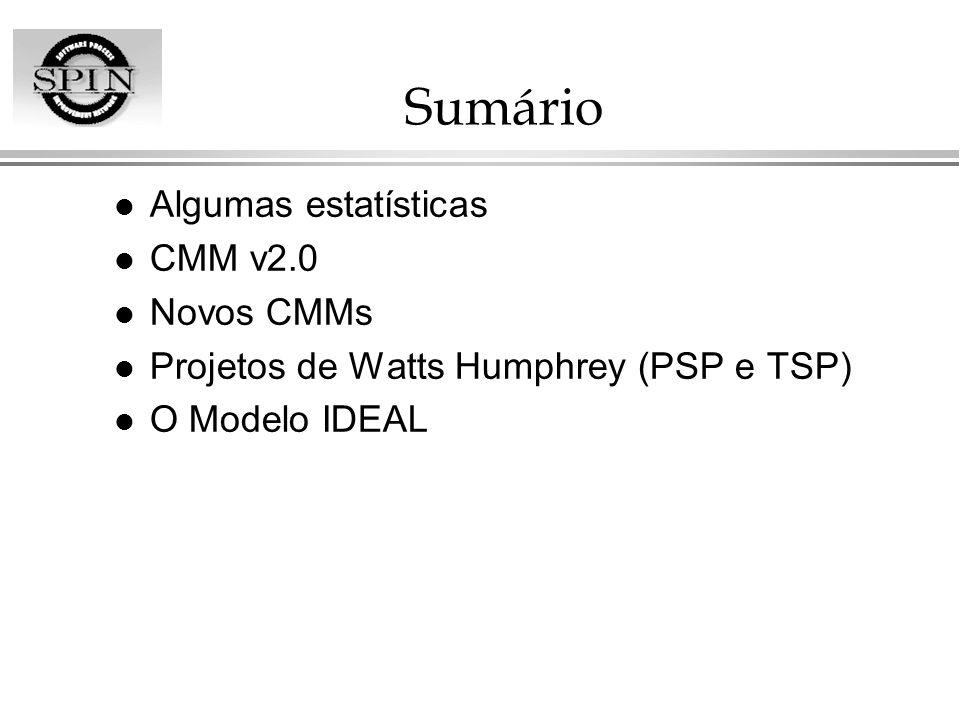 Sumário l Algumas estatísticas l CMM v2.0 l Novos CMMs l Projetos de Watts Humphrey (PSP e TSP) l O Modelo IDEAL