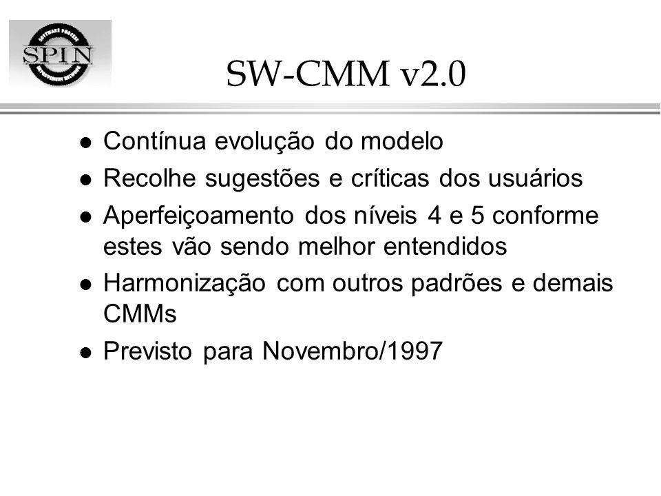 SW-CMM v2.0 l Contínua evolução do modelo l Recolhe sugestões e críticas dos usuários l Aperfeiçoamento dos níveis 4 e 5 conforme estes vão sendo melh
