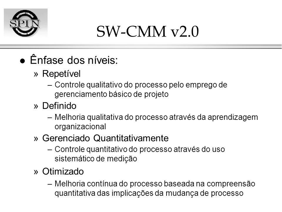 SW-CMM v2.0 l Ênfase dos níveis: »Repetível –Controle qualitativo do processo pelo emprego de gerenciamento básico de projeto »Definido –Melhoria qual