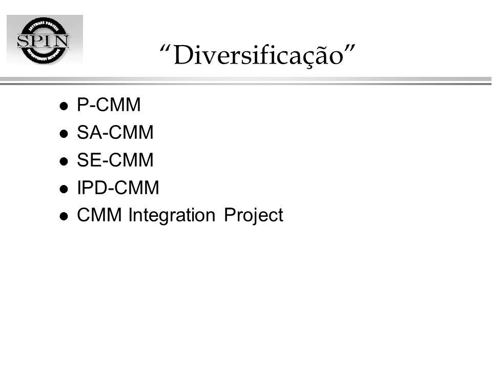 Diversificação l P-CMM l SA-CMM l SE-CMM l IPD-CMM l CMM Integration Project