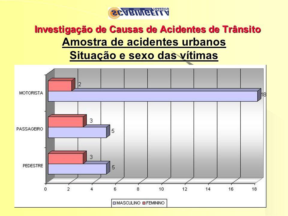 Investigação de Causas de Acidentes de Trânsito Amostra de acidentes urbanos Situação e sexo das vítimas