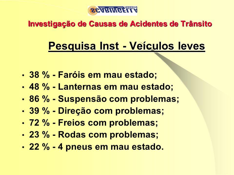 Investigação de Causas de Acidentes de Trânsito Pesquisa Inst - Veículos leves 38 % - Faróis em mau estado; 48 % - Lanternas em mau estado; 86 % - Sus
