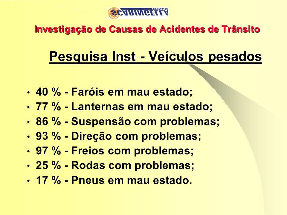Investigação de Causas de Acidentes de Trânsito Pesquisa Inst - Veículos pesados 40 % - Faróis em mau estado; 77 % - Lanternas em mau estado; 86 % - S