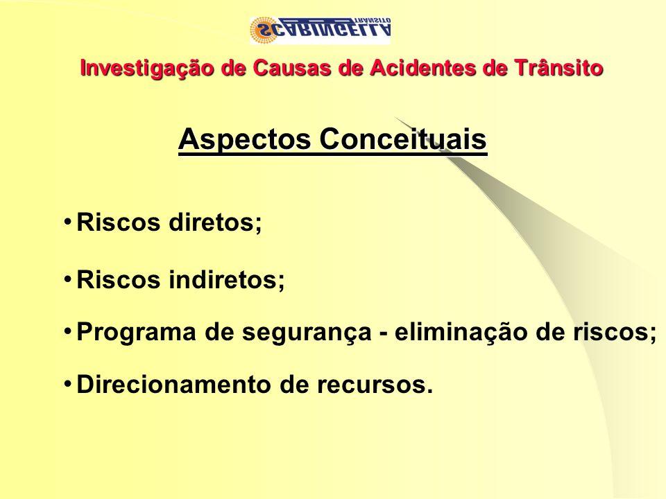 Investigação de Causas de Acidentes de Trânsito Aspectos Conceituais Riscos diretos; Riscos indiretos; Programa de segurança - eliminação de riscos; D