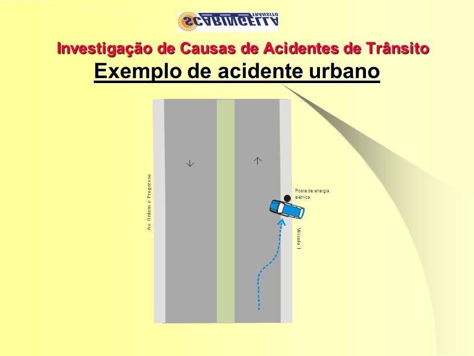 Investigação de Causas de Acidentes de Trânsito Exemplo de acidente urbano