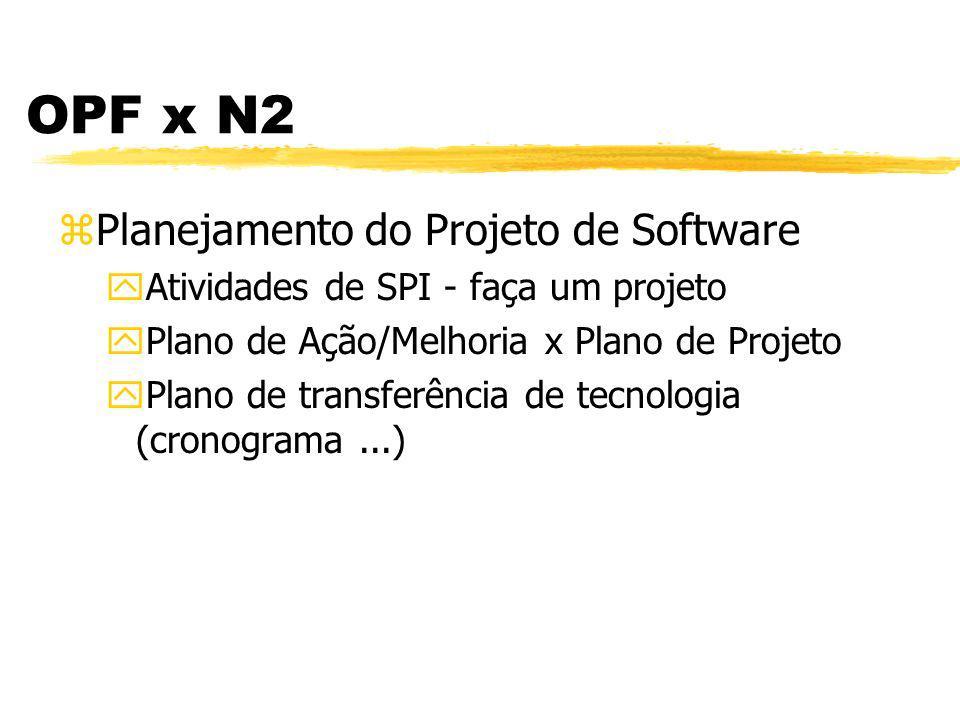 OPF x N2 zGerência de Requisitos yRequisito do cliente x SPI yProjeto SPI possui requisitos (ACPs, práticas) yProjeto SPI x status dos requisitos