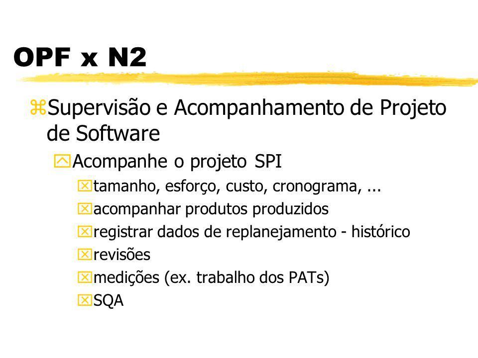 OPF x N2 zPlanejamento do Projeto de Software yAtividades de SPI - faça um projeto yPlano de Ação/Melhoria x Plano de Projeto yPlano de transferência de tecnologia (cronograma...)