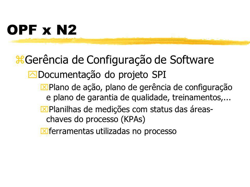 OPF x N2 zSupervisão e Acompanhamento de Projeto de Software yAcompanhe o projeto SPI xtamanho, esforço, custo, cronograma,...