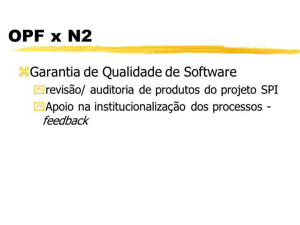 OPF x N2 zGerência de Configuração de Software yDocumentação do projeto SPI xPlano de ação, plano de gerência de configuração e plano de garantia de qualidade, treinamentos,...