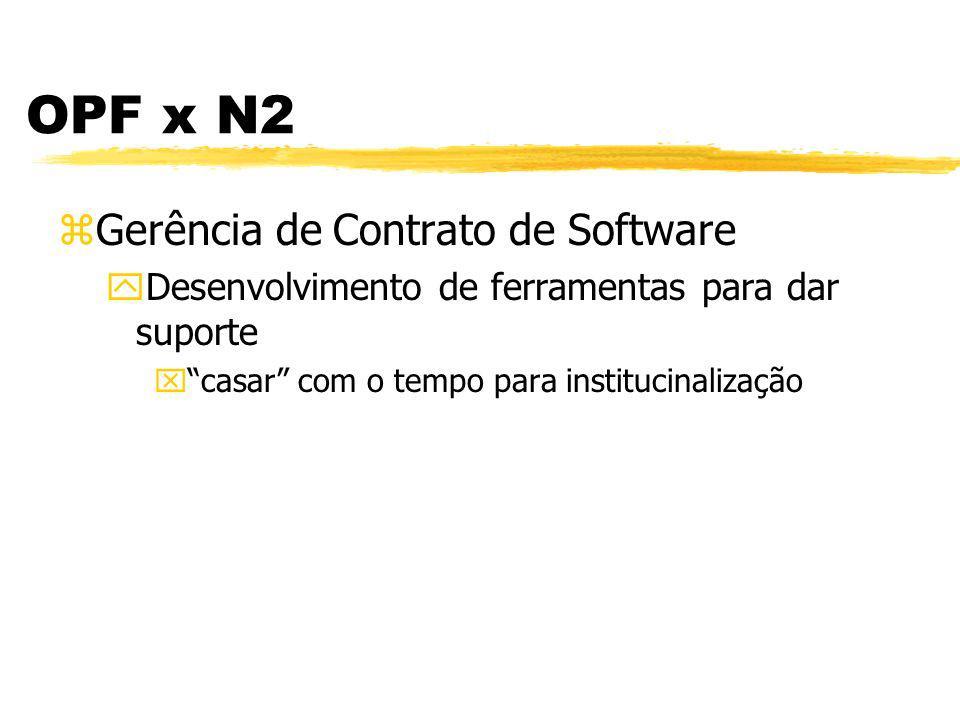 OPF x N2 zGarantia de Qualidade de Software yrevisão/ auditoria de produtos do projeto SPI yApoio na institucionalização dos processos - feedback