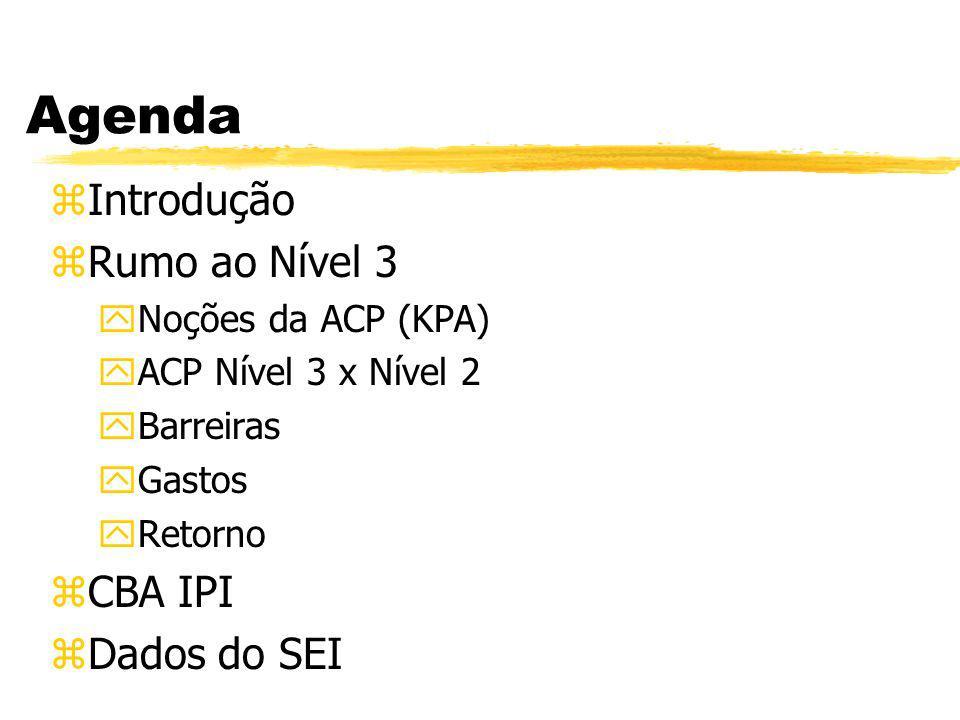 Agenda zIntrodução zRumo ao Nível 3 yNoções da ACP (KPA) yACP Nível 3 x Nível 2 yBarreiras yGastos yRetorno zCBA IPI zDados do SEI