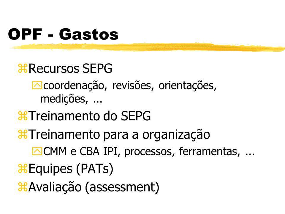 OPF - Barreiras zComprometimento da gerência superior zRespeito aos membros do SEPG zRecursos alocados zMotivação e comprometimento das equipes zGerentes e engenheiros cépticos - mudança cultural zOrganizações com freqüentes mudanças
