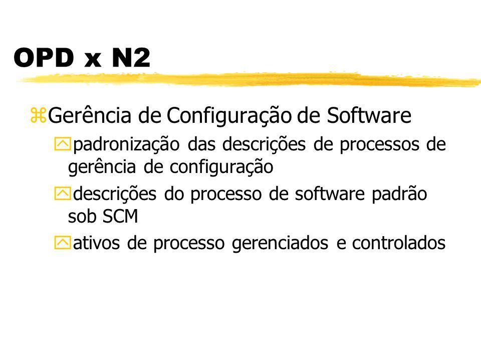OPD x N2 zPlanejamento, Supervisão e Acompanhamento do Projeto de Software ypadronização das descrições de processos de planejamento, supervisão e acompanhamento xdescrições, templates, medições, padrões, procedimentos xestimativas no banco de dados
