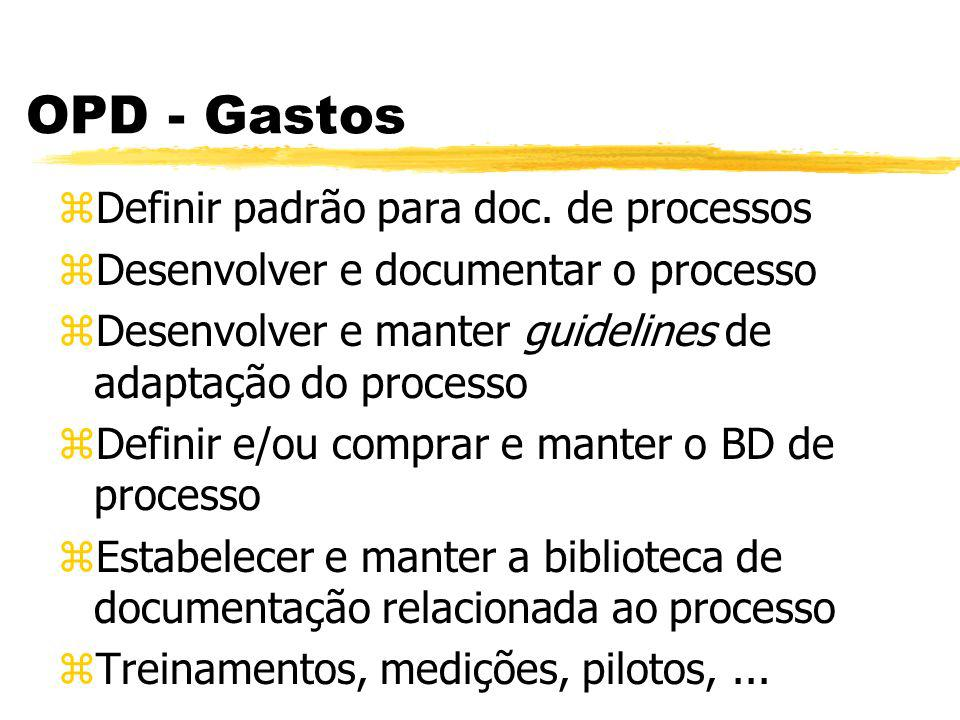 OPD - Barreiras zNível de detalhes nas descrições de processos e notações p/ representar o proc.