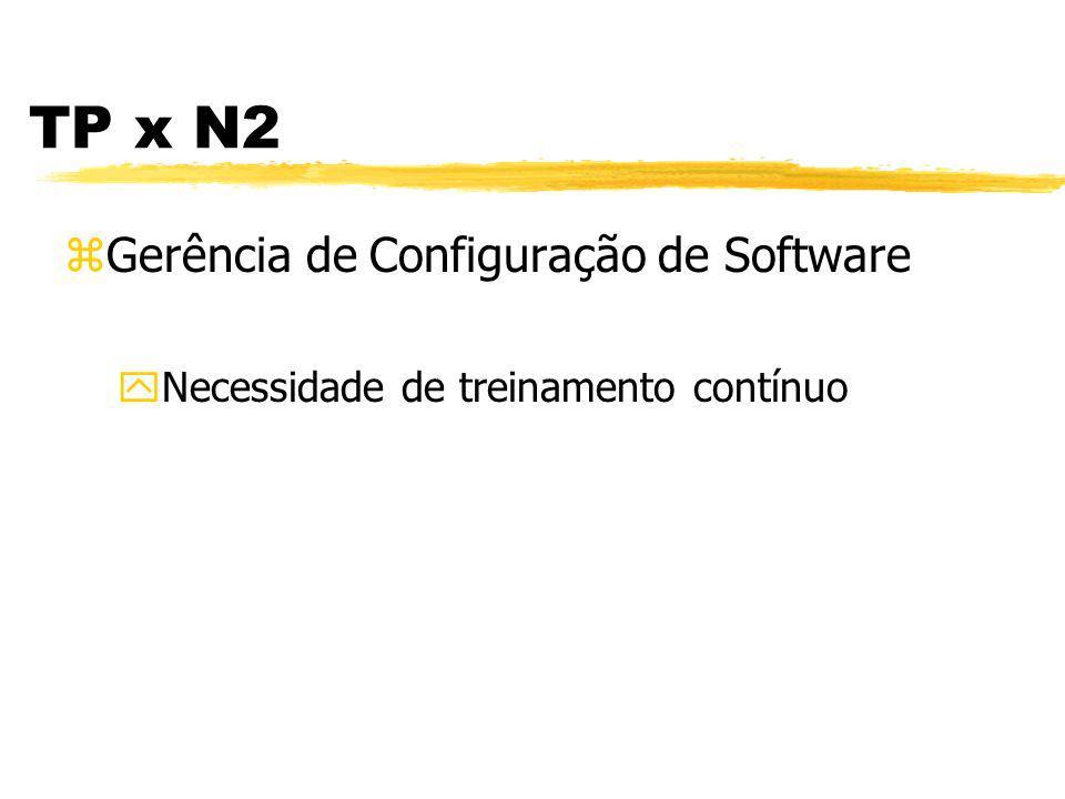 TP x N2 zPlanejamento, Supervisão e Acompanhamento do Projeto yNecessidade de treinamento contínuo yÊnfase em controles baseados em dados do BD e limites yPode-se incluir no plano de projeto as necessidades de treinamento