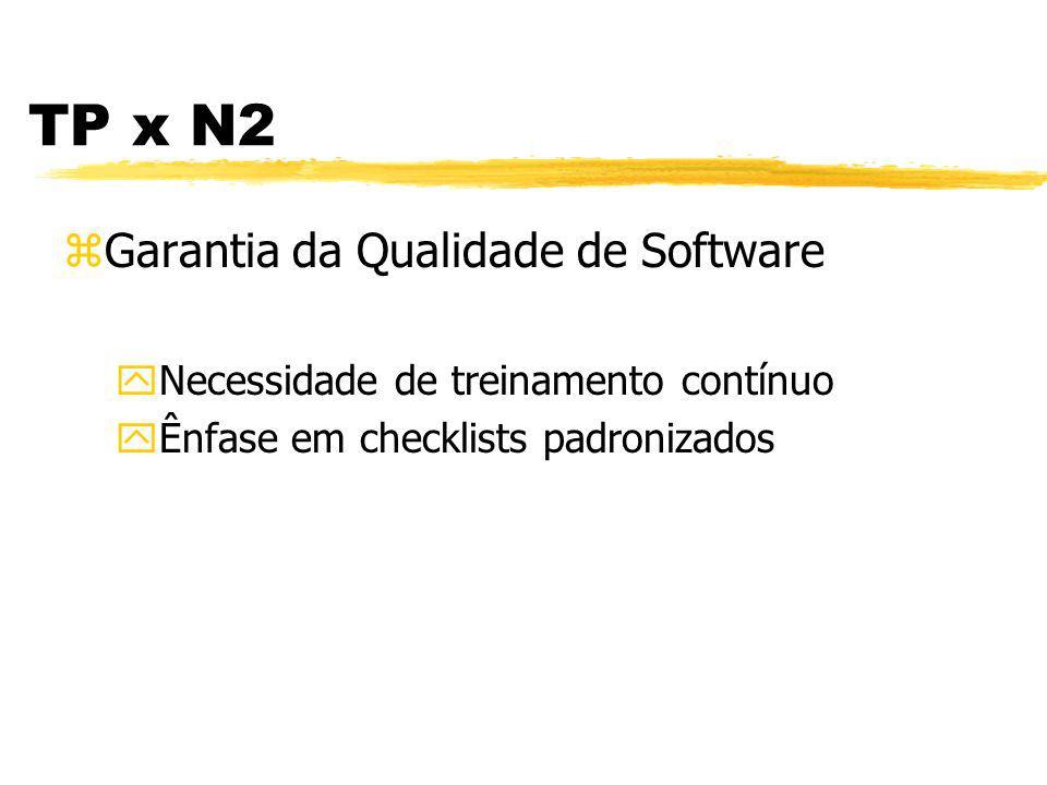 TP x N2 zGerência de Configuração de Software yNecessidade de treinamento contínuo